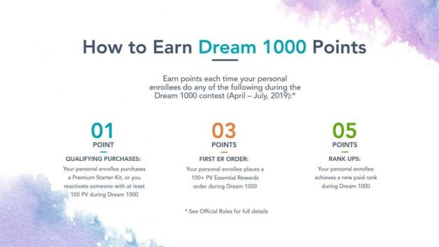 Dream 1000 points!  This is huge!