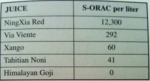 orac of Ningxia Red